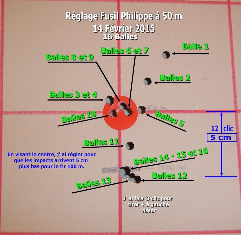 R glage en cm hauteur de tir for Table balistique 6 5x57