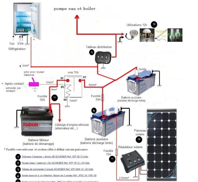 D co raccordement electrique caravane brest 31 raccordement rj45 raccordement enedis type Raccordement telephone maison neuve