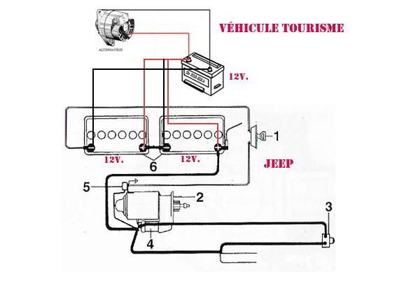 electricit u00e9 jeep m-201 - anciennes