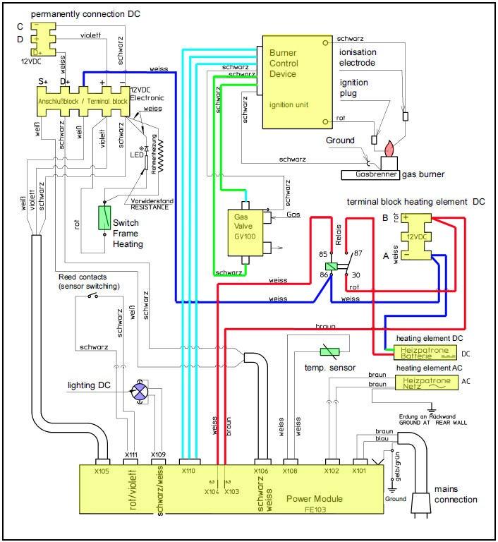 Carte electronique sur frigo dometic - Quelle temperature dans un frigo ...