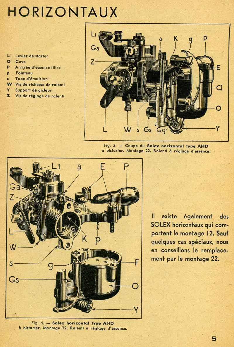 carburateur solex 35 ahd