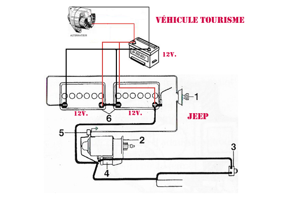 schema demarreur jeep willys