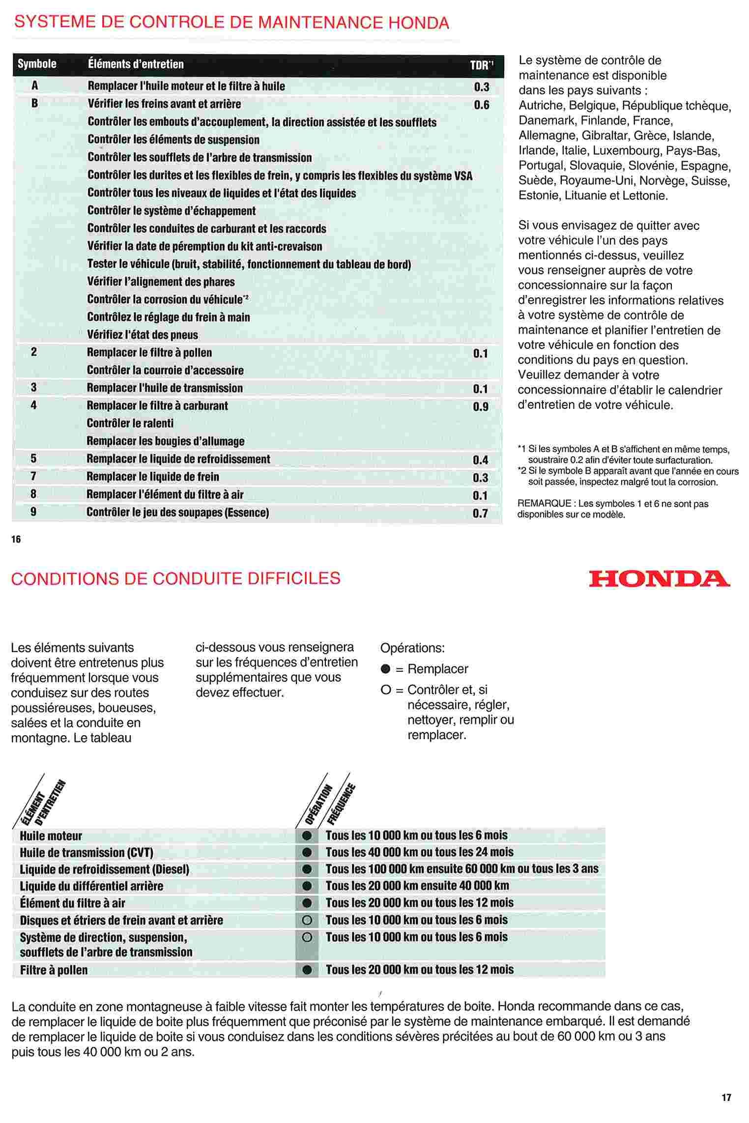 Entretien service a b la r vision ou le service for Honda a1 service coupon