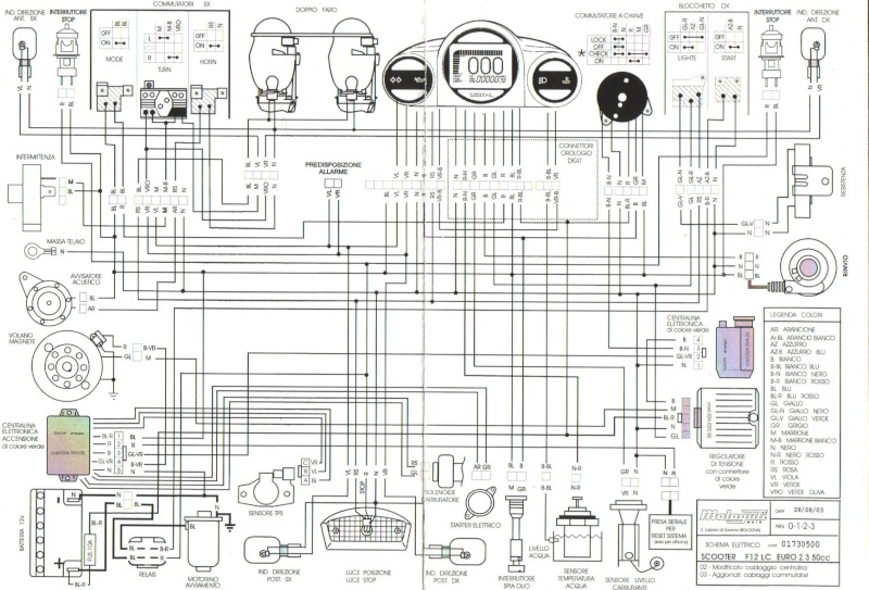 Schema Elettrico Yamaha Virago : Riparazione suzuki katana schemi albe