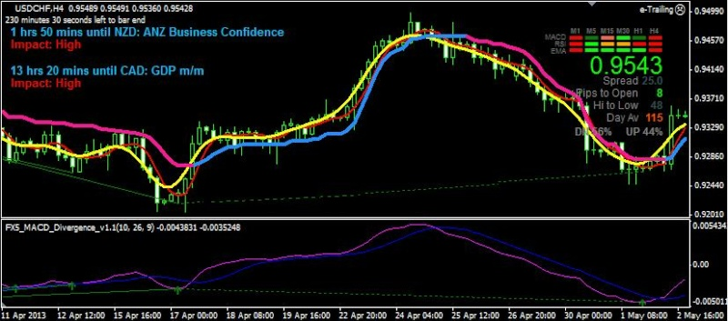 Forex omega trend ea