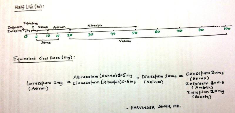 Equivalent alprazolam sans ordonnance - Rx+ alprazolam