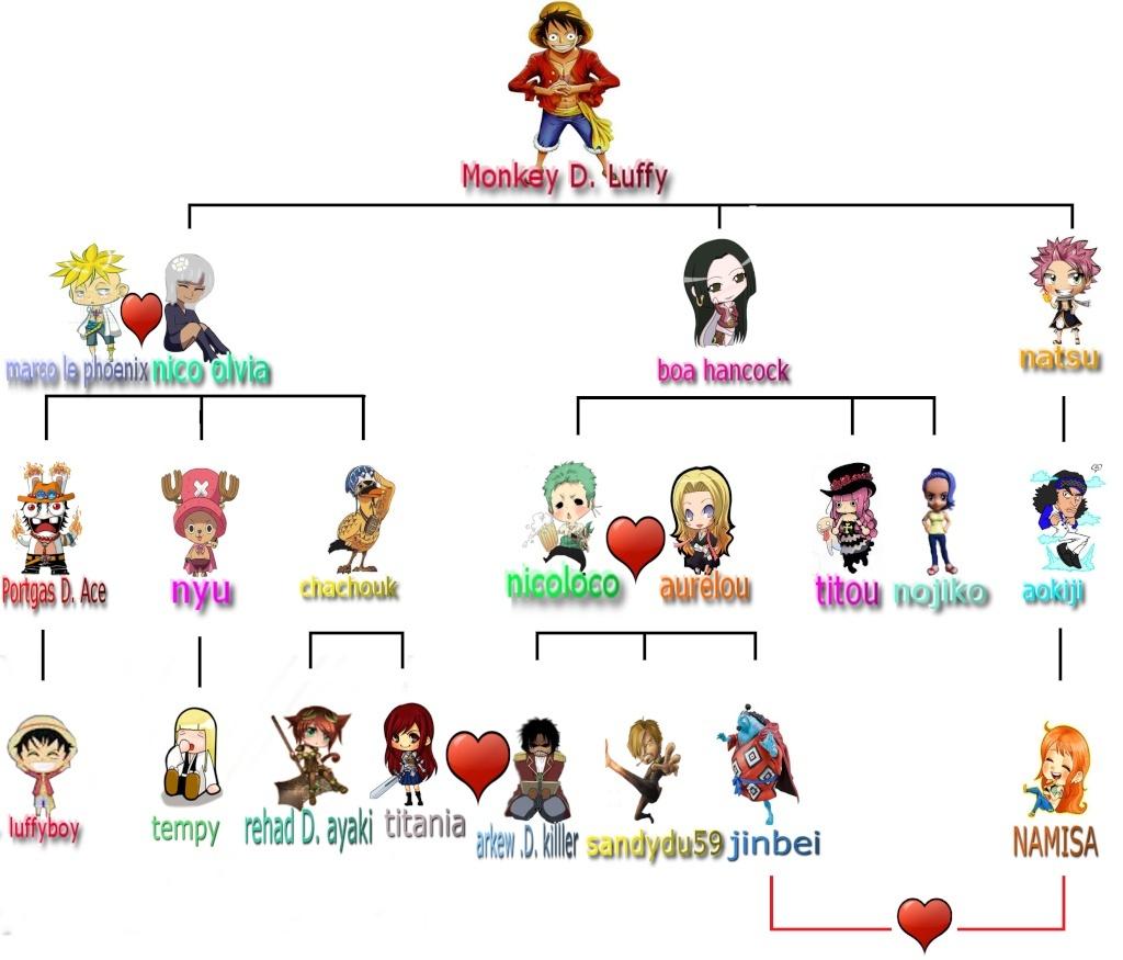 Peur de rencontrer la belle famille