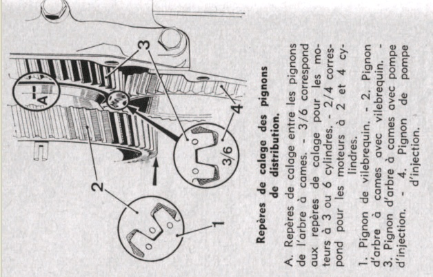 calage pompe renault moteur d226 4. Black Bedroom Furniture Sets. Home Design Ideas