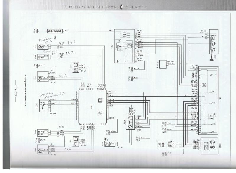 Schema Electrique C3 14hdi