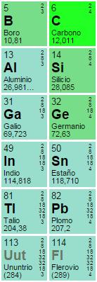 Tabla periodica grupo 3a images periodic table and sample with jueves 5 de febrero ademas hay que aprender los grupos 3a y 4a de la tabla urtaz Images